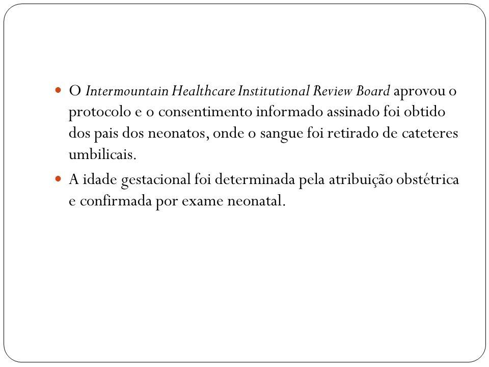 O Intermountain Healthcare Institutional Review Board aprovou o protocolo e o consentimento informado assinado foi obtido dos pais dos neonatos, onde o sangue foi retirado de cateteres umbilicais.