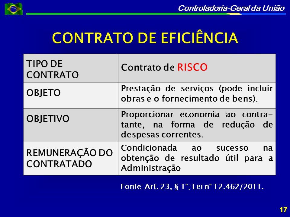 CONTRATO DE EFICIÊNCIA