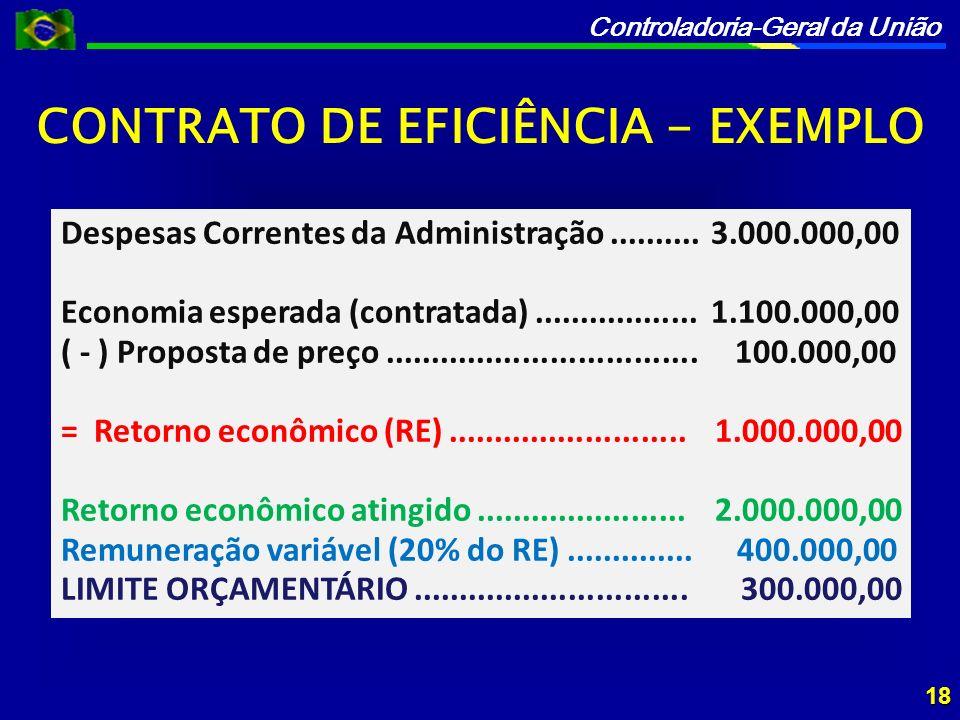 CONTRATO DE EFICIÊNCIA - EXEMPLO