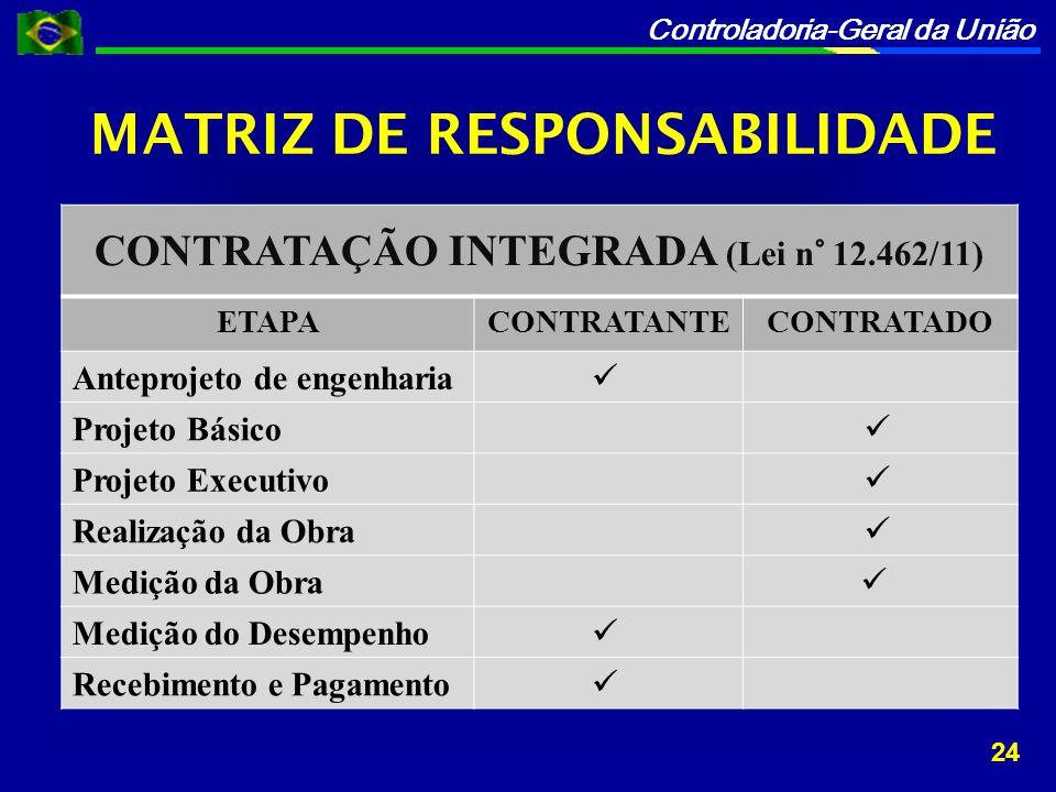 CONTRATAÇÃO INTEGRADA (Lei n° 12.462/11)