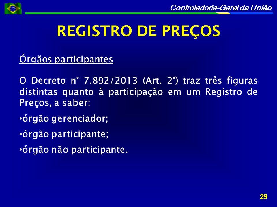 REGISTRO DE PREÇOS Órgãos participantes