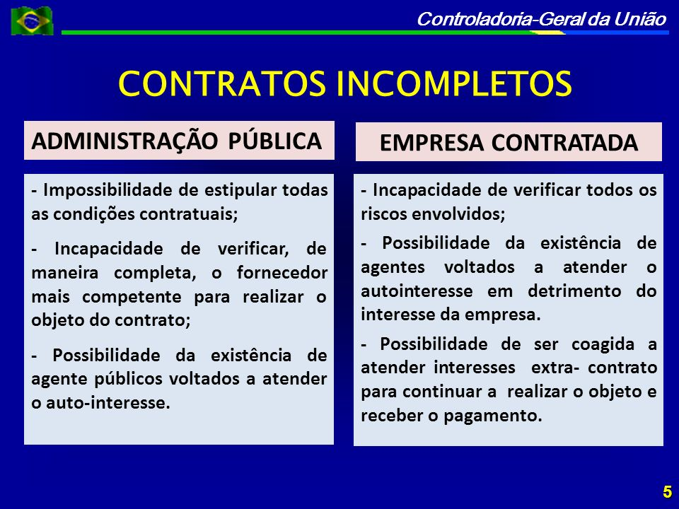 CONTRATOS INCOMPLETOS