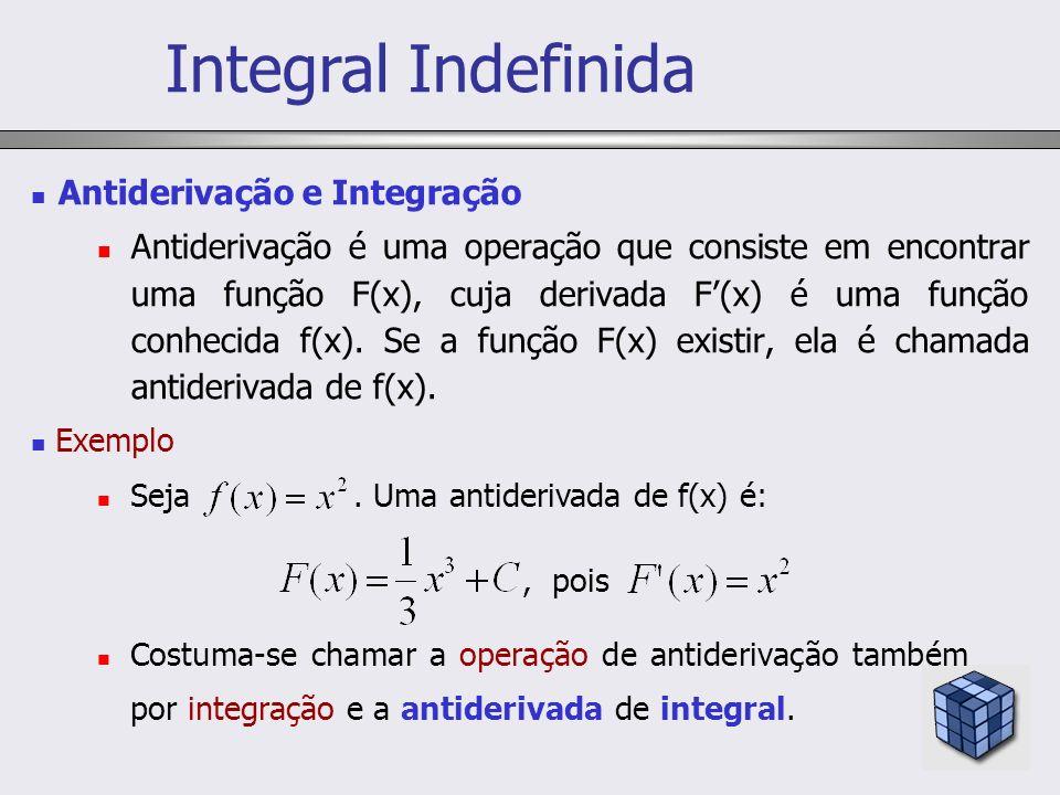Integral Indefinida Antiderivação e Integração