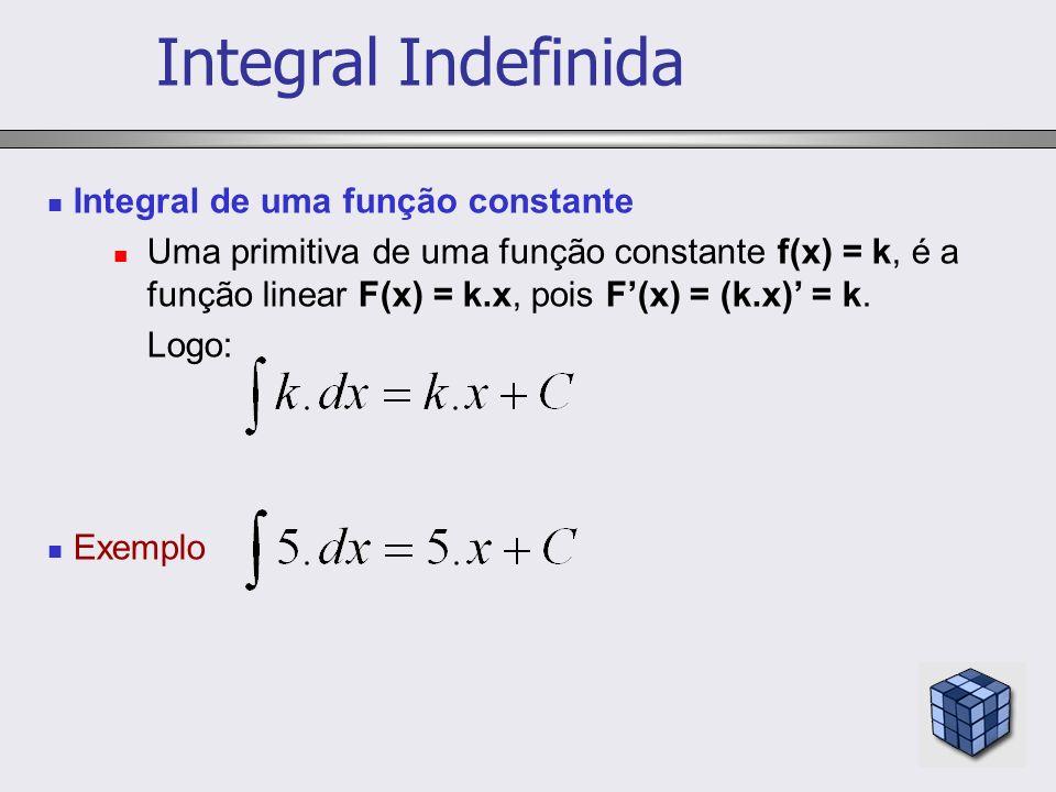 Integral Indefinida Integral de uma função constante