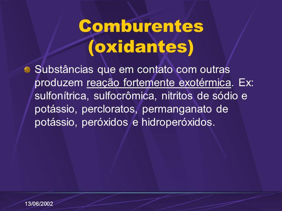 Comburentes (oxidantes)