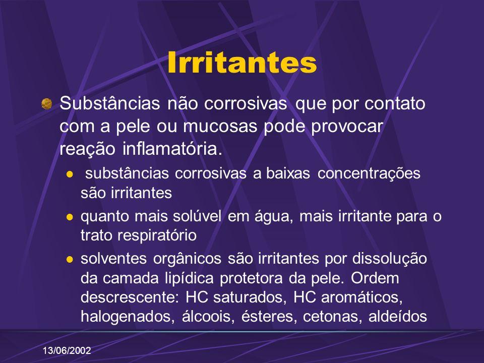 Irritantes Substâncias não corrosivas que por contato com a pele ou mucosas pode provocar reação inflamatória.