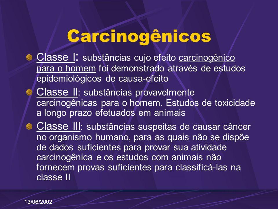 Carcinogênicos Classe I: substâncias cujo efeito carcinogênico para o homem foi demonstrado através de estudos epidemiológicos de causa-efeito.