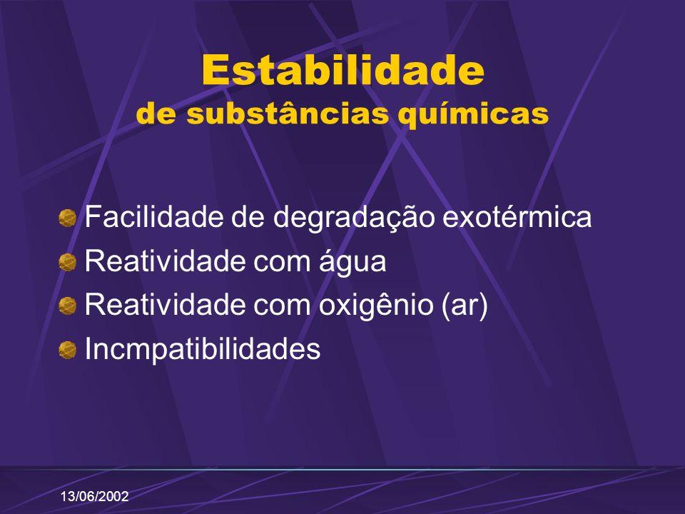 Estabilidade de substâncias químicas