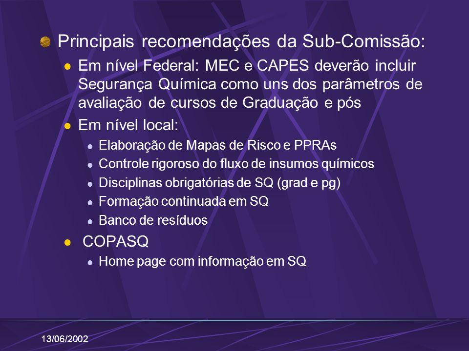 Principais recomendações da Sub-Comissão: