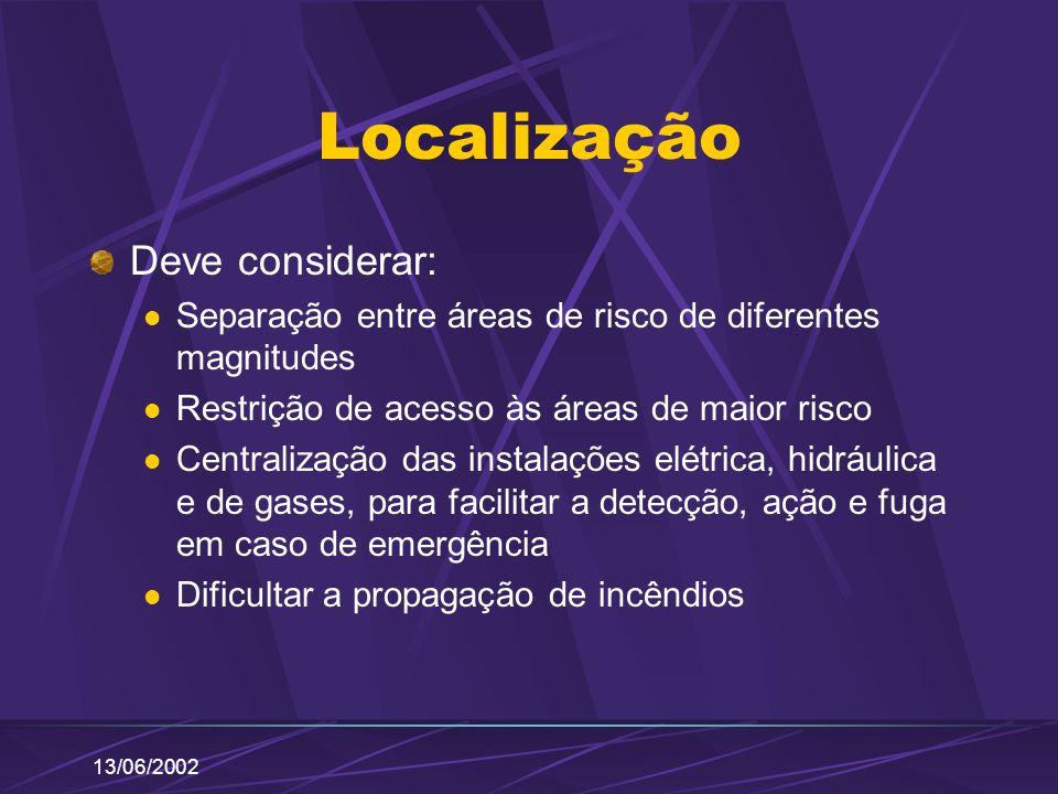 Localização Deve considerar:
