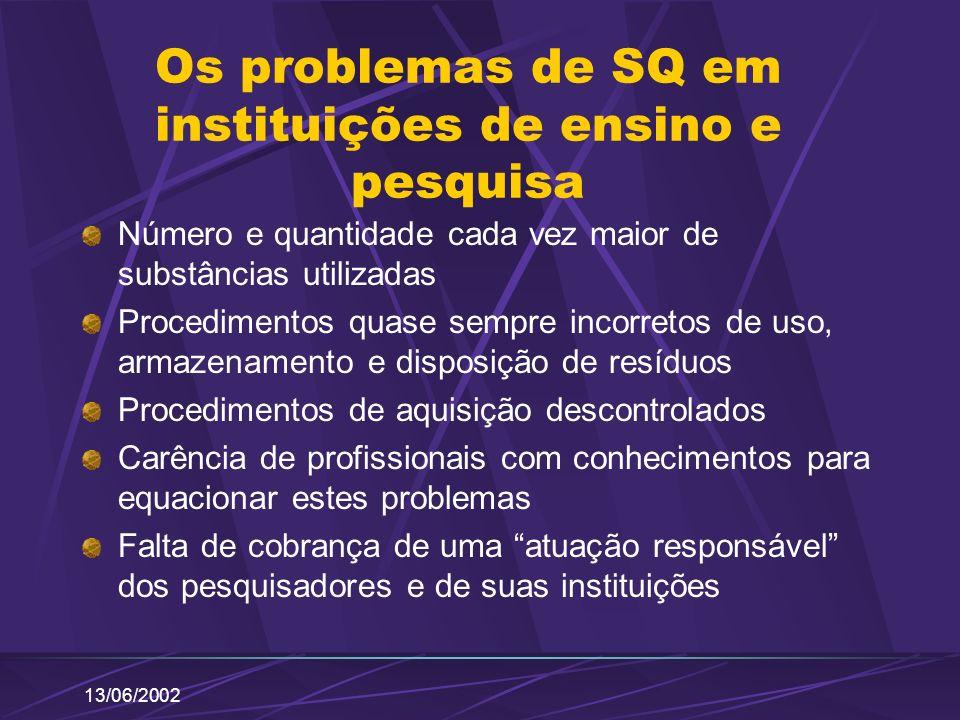 Os problemas de SQ em instituições de ensino e pesquisa