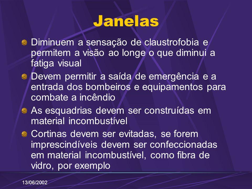 Janelas Diminuem a sensação de claustrofobia e permitem a visão ao longe o que diminui a fatiga visual.