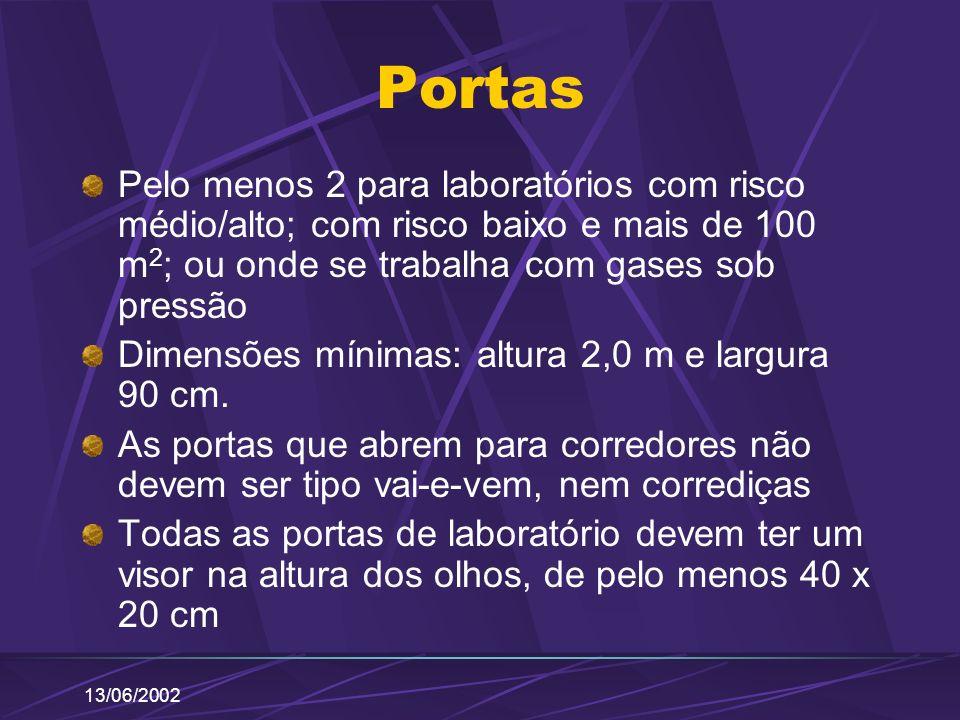 Portas Pelo menos 2 para laboratórios com risco médio/alto; com risco baixo e mais de 100 m2; ou onde se trabalha com gases sob pressão.