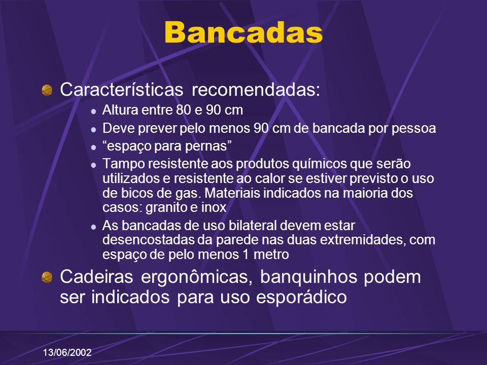 Bancadas Características recomendadas:
