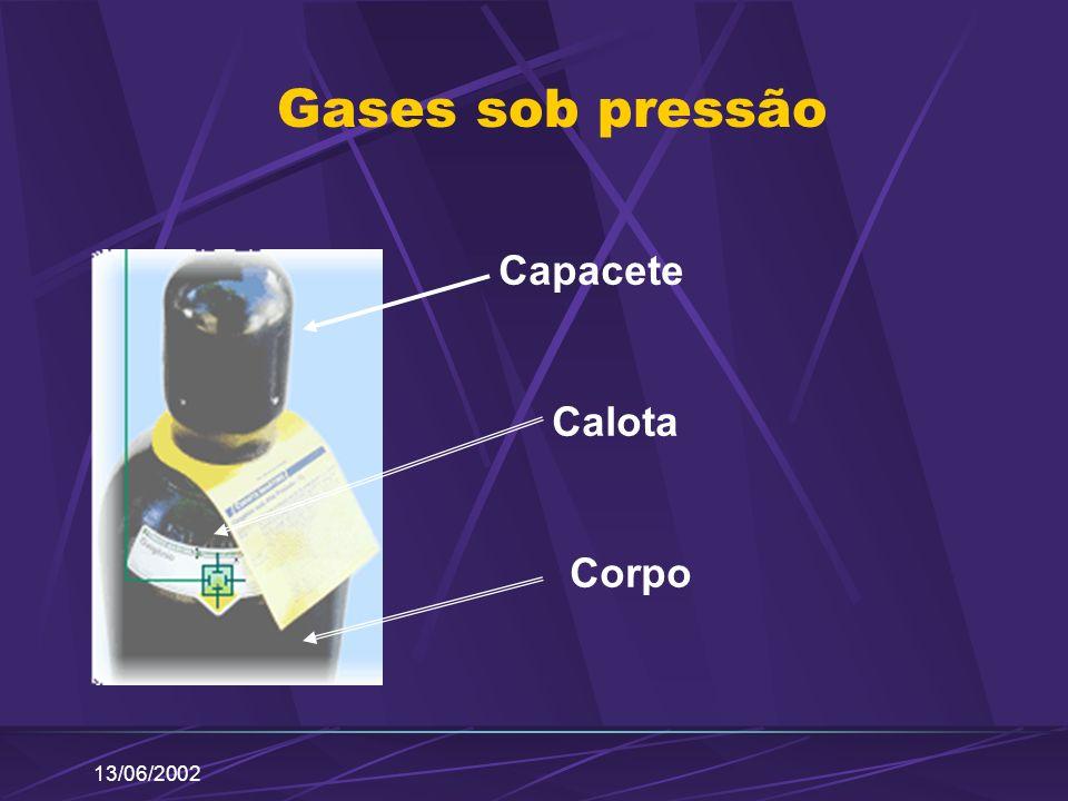 Gases sob pressão Capacete Calota Corpo 13/06/2002
