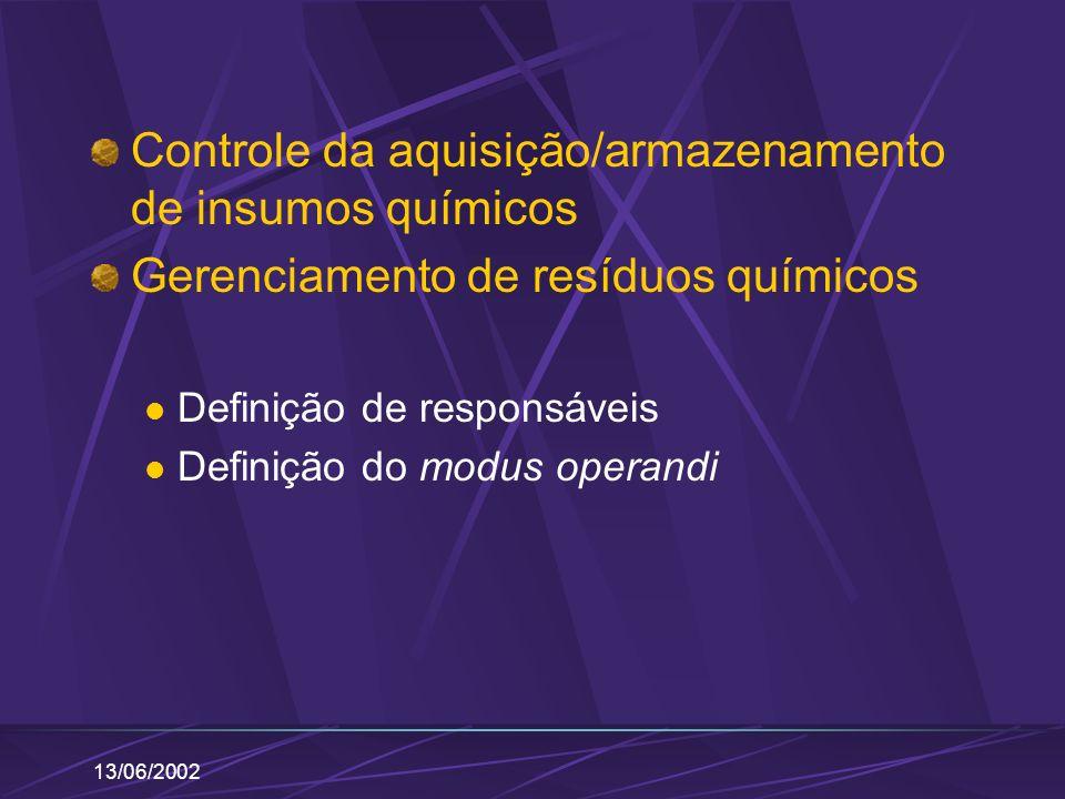 Controle da aquisição/armazenamento de insumos químicos