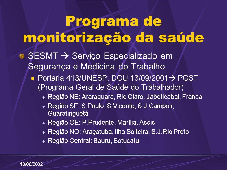 Programa de monitorização da saúde