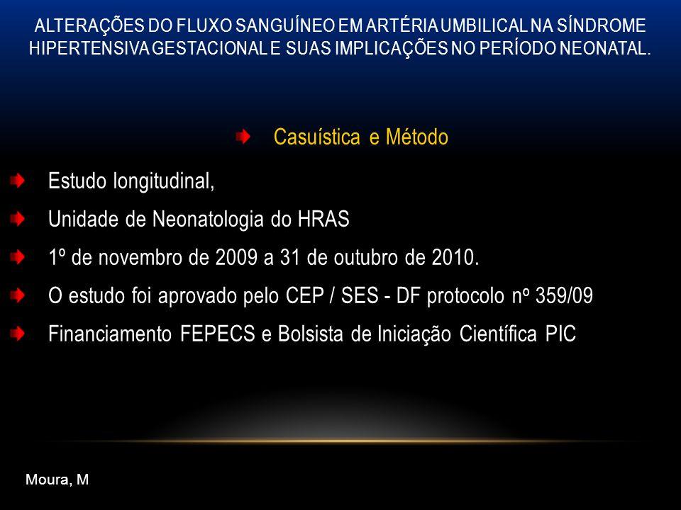 Unidade de Neonatologia do HRAS