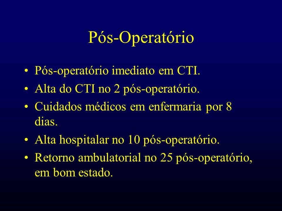 Pós-Operatório Pós-operatório imediato em CTI.