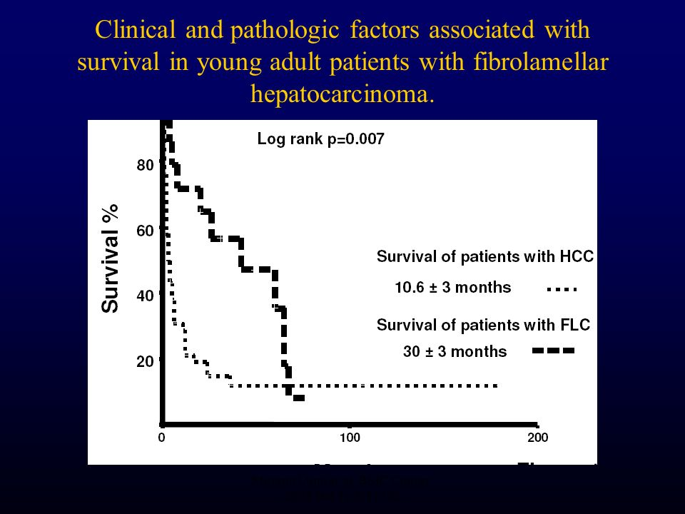 Moreno Luna et.al. BMC Cancer. 2005 Oct 31;5(1):142