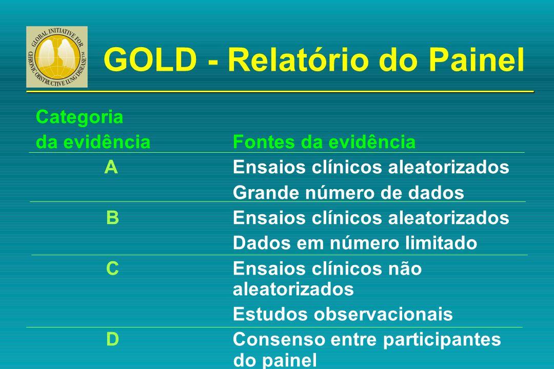 GOLD - Relatório do Painel