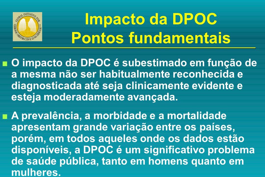 Impacto da DPOC Pontos fundamentais