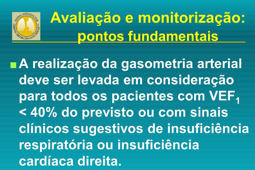Avaliação e monitorização: pontos fundamentais