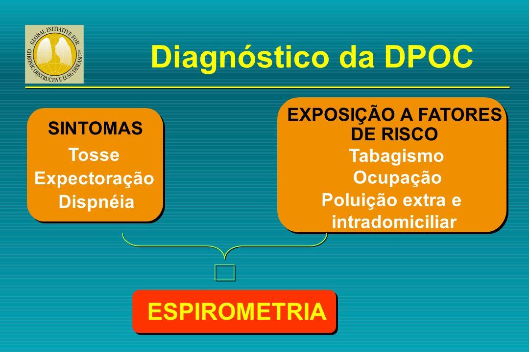 Diagnóstico da DPOC è ESPIROMETRIA EXPOSIÇÃO A FATORES DE RISCO