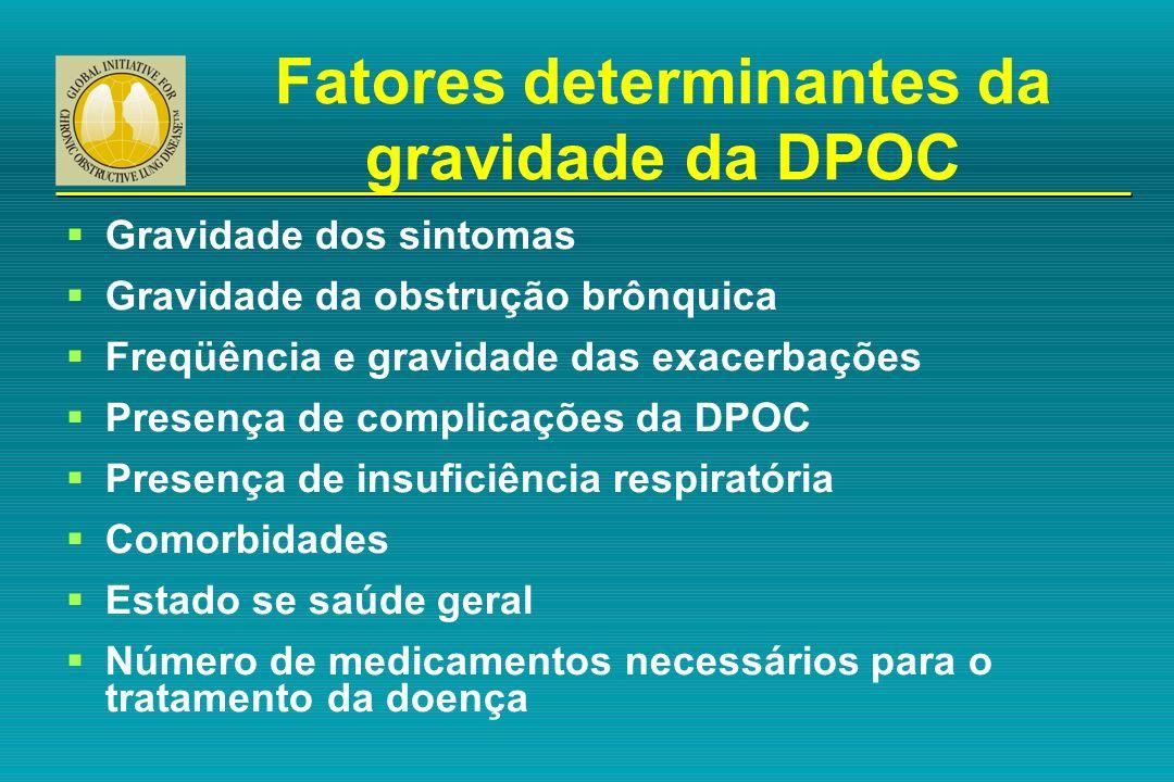 Fatores determinantes da gravidade da DPOC