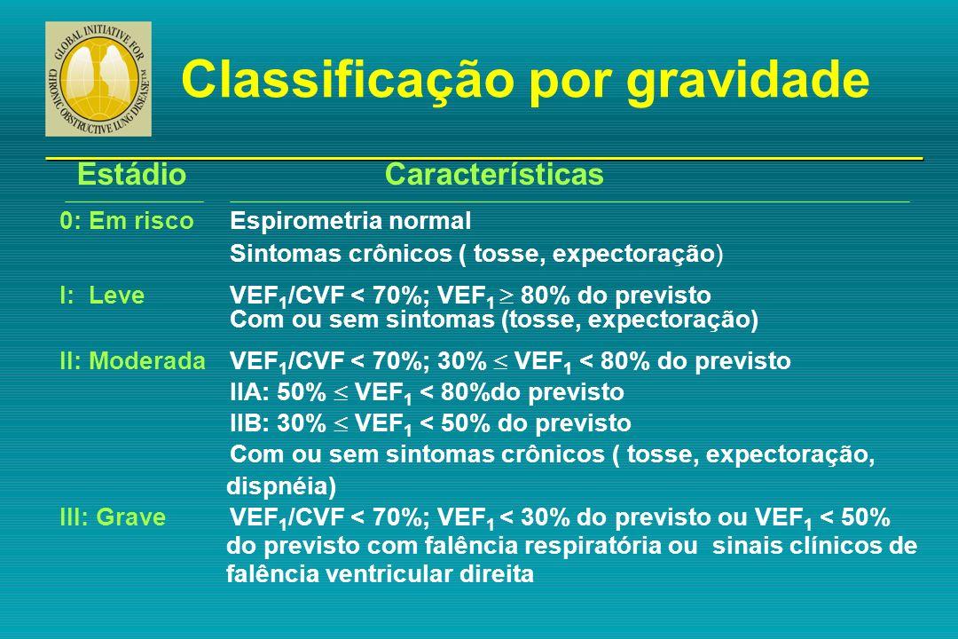 Classificação por gravidade