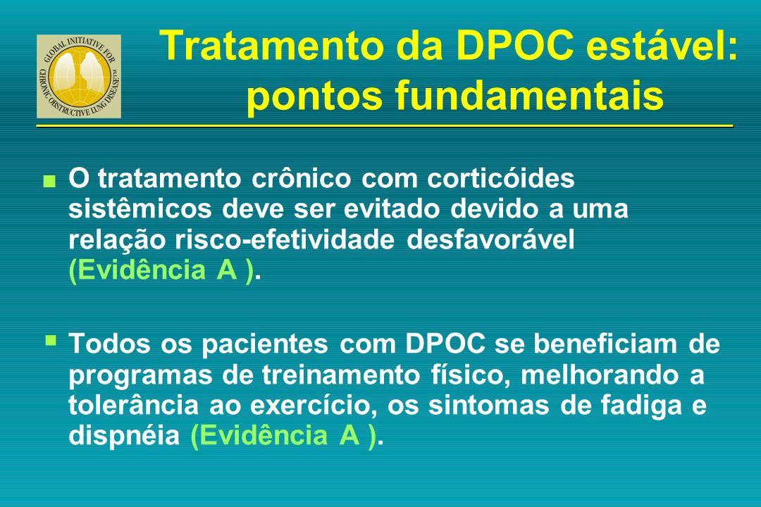 Tratamento da DPOC estável: pontos fundamentais