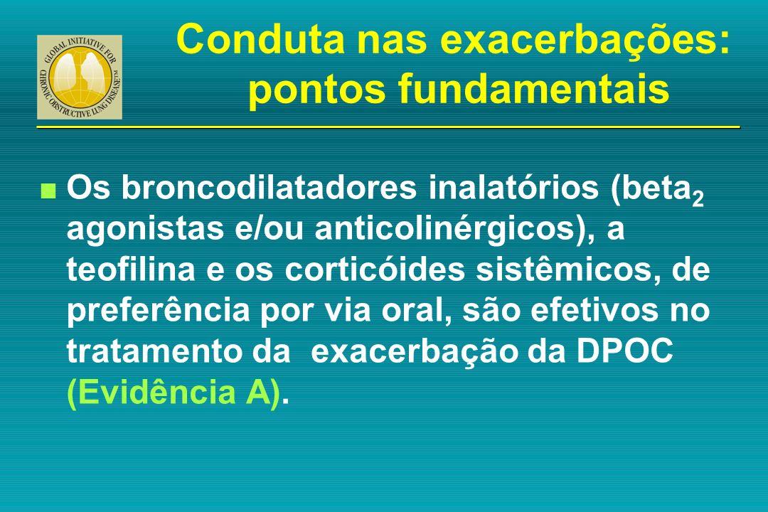 Conduta nas exacerbações: pontos fundamentais