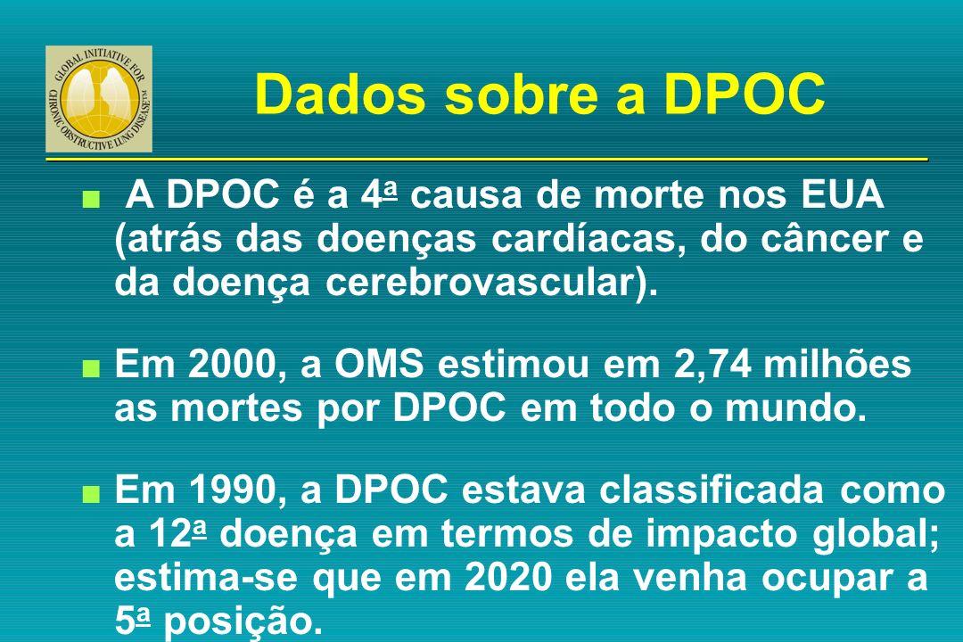 Dados sobre a DPOC A DPOC é a 4a causa de morte nos EUA (atrás das doenças cardíacas, do câncer e da doença cerebrovascular).