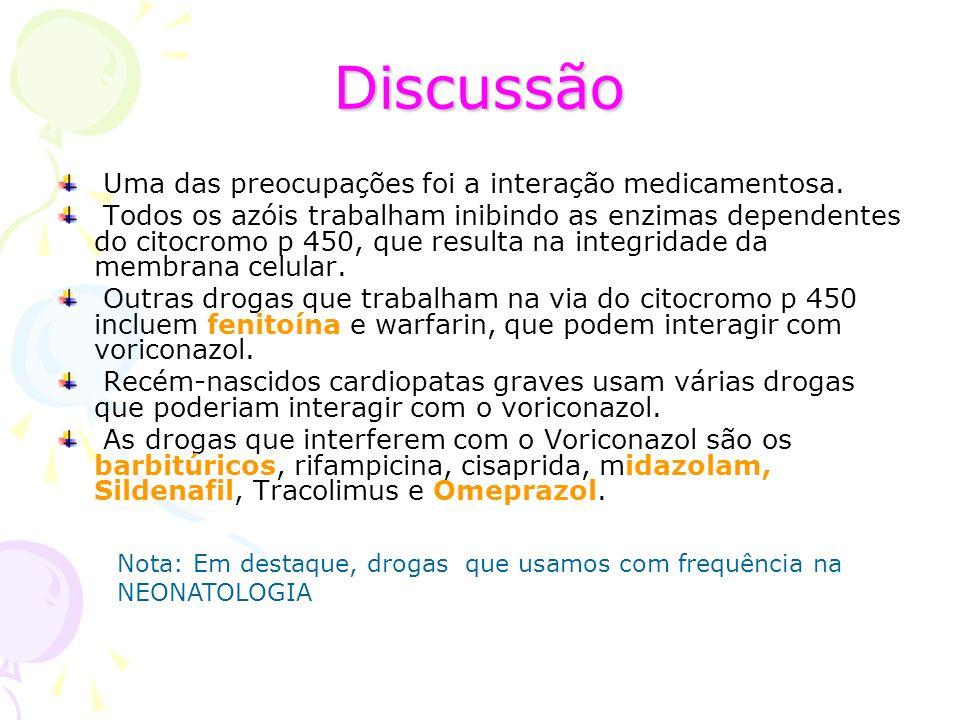 Discussão Uma das preocupações foi a interação medicamentosa.