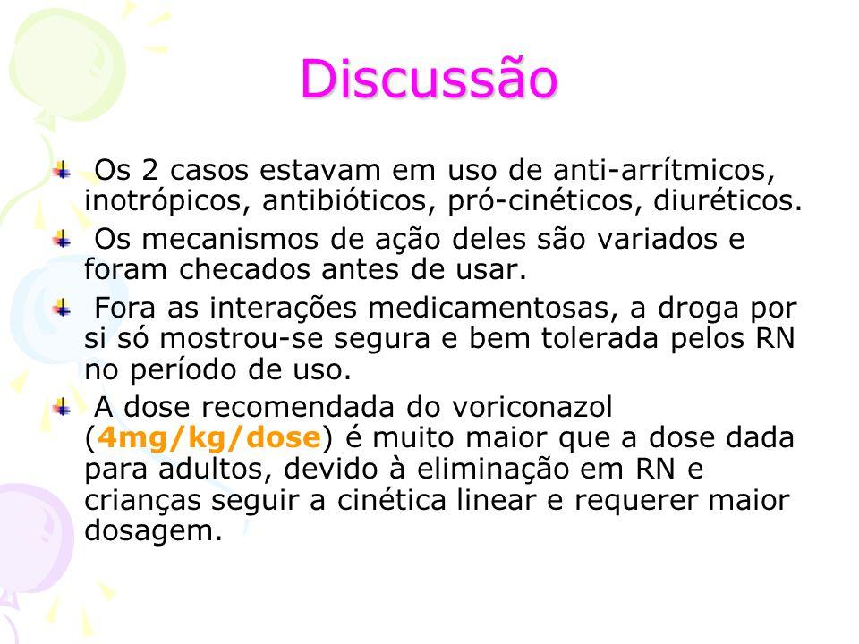 Discussão Os 2 casos estavam em uso de anti-arrítmicos, inotrópicos, antibióticos, pró-cinéticos, diuréticos.