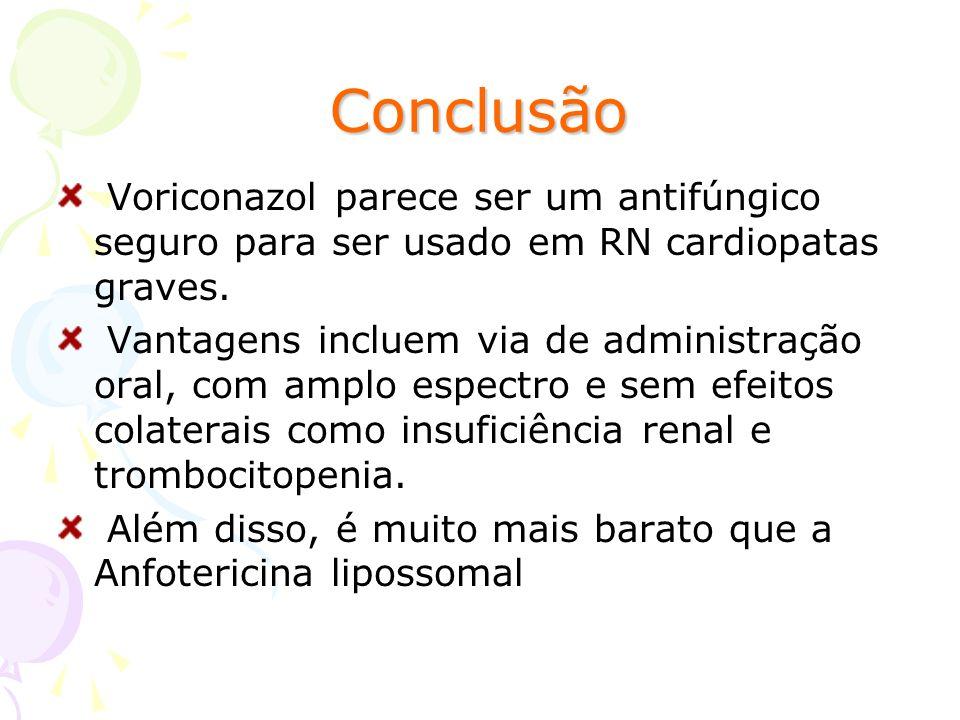 Conclusão Voriconazol parece ser um antifúngico seguro para ser usado em RN cardiopatas graves.