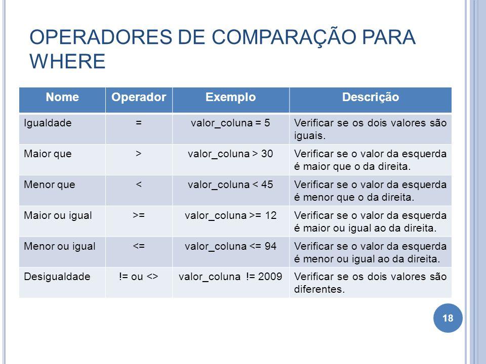 OPERADORES DE COMPARAÇÃO PARA WHERE