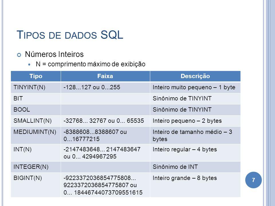 Tipos de dados SQL Números Inteiros N = comprimento máximo de exibição
