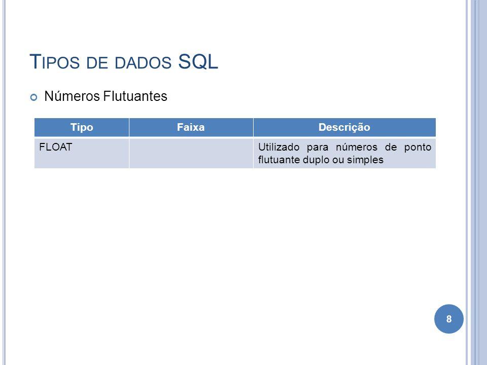 Tipos de dados SQL Números Flutuantes Tipo Faixa Descrição FLOAT