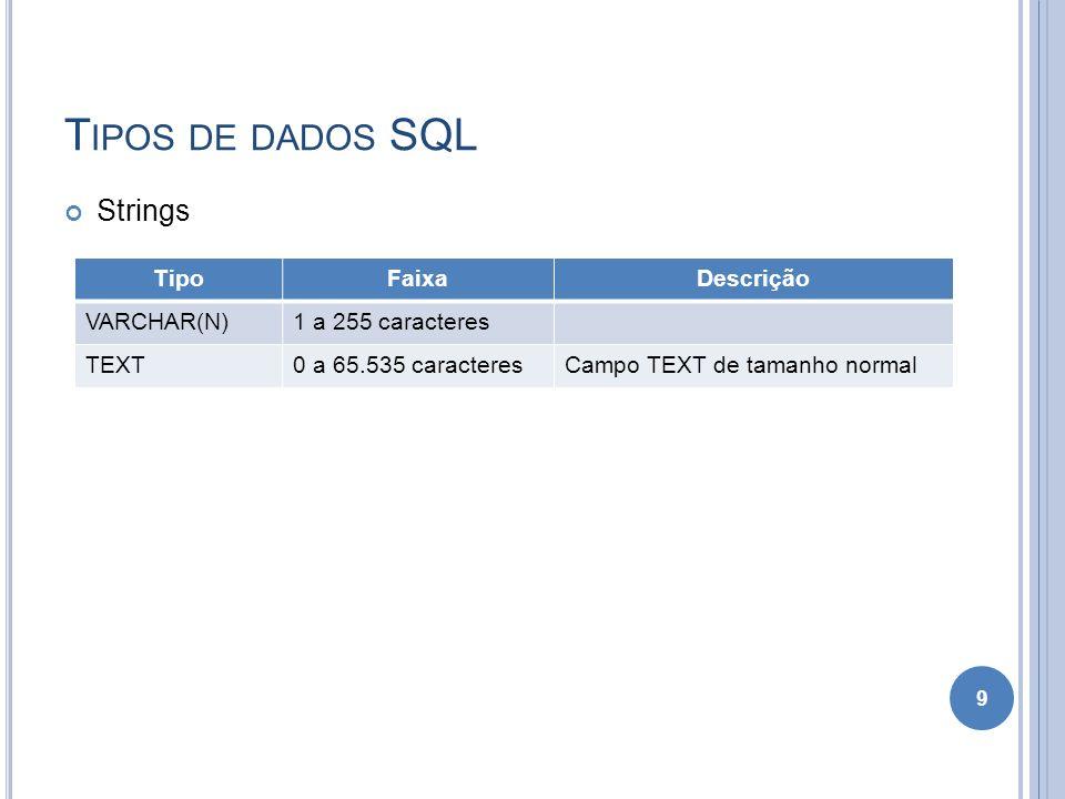 Tipos de dados SQL Strings Tipo Faixa Descrição VARCHAR(N)