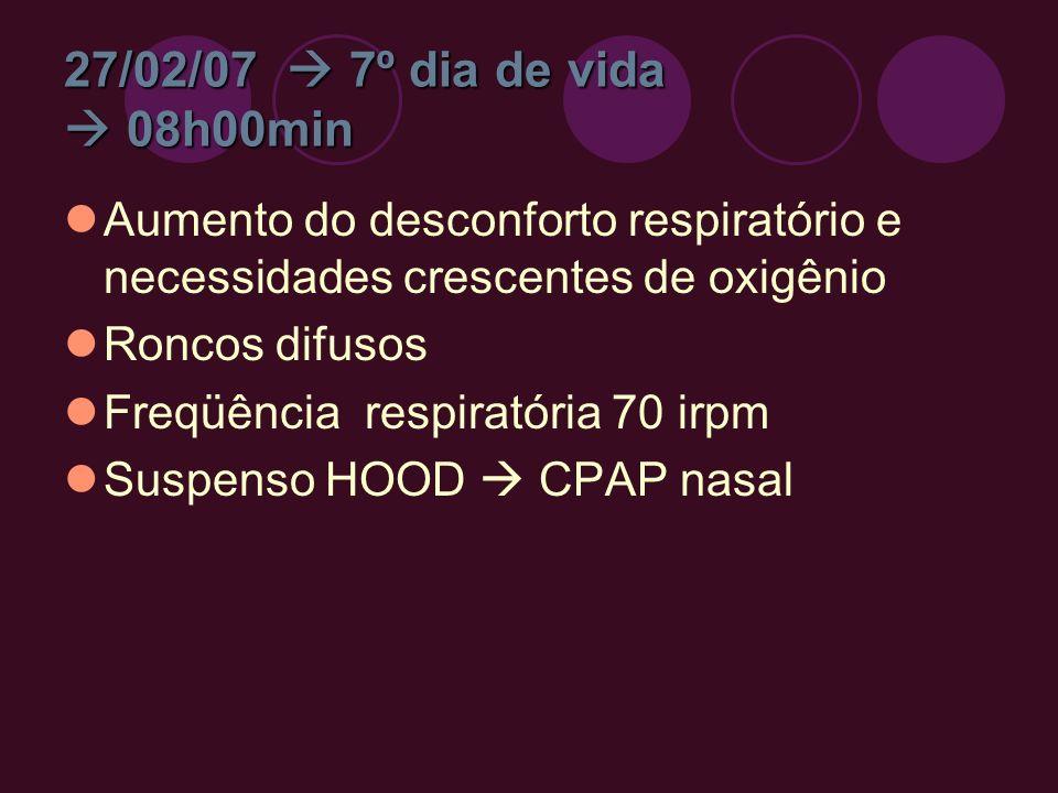 27/02/07  7º dia de vida  08h00min Aumento do desconforto respiratório e necessidades crescentes de oxigênio.
