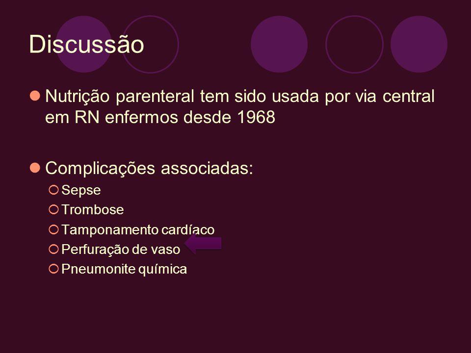 Discussão Nutrição parenteral tem sido usada por via central em RN enfermos desde 1968. Complicações associadas: