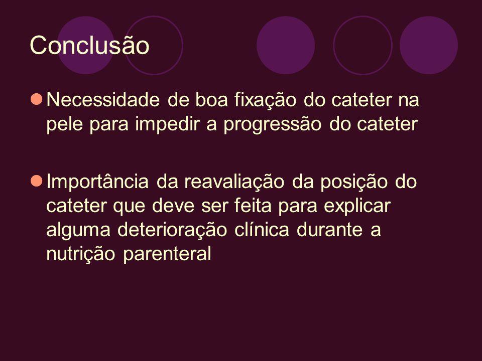 Conclusão Necessidade de boa fixação do cateter na pele para impedir a progressão do cateter.