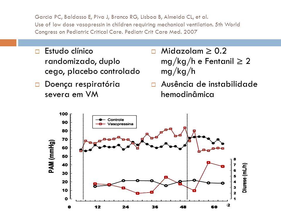 Estudo clínico randomizado, duplo cego, placebo controlado