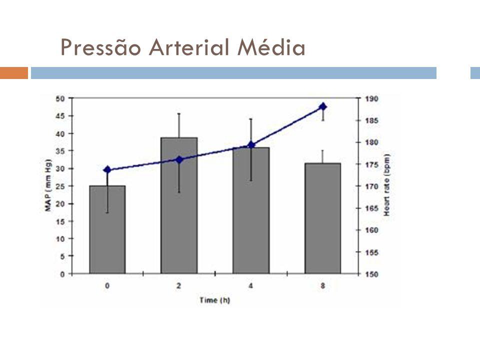 Pressão Arterial Média