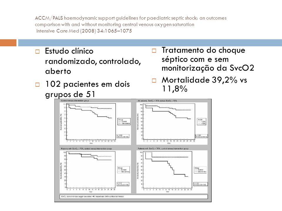 Estudo clínico randomizado, controlado, aberto