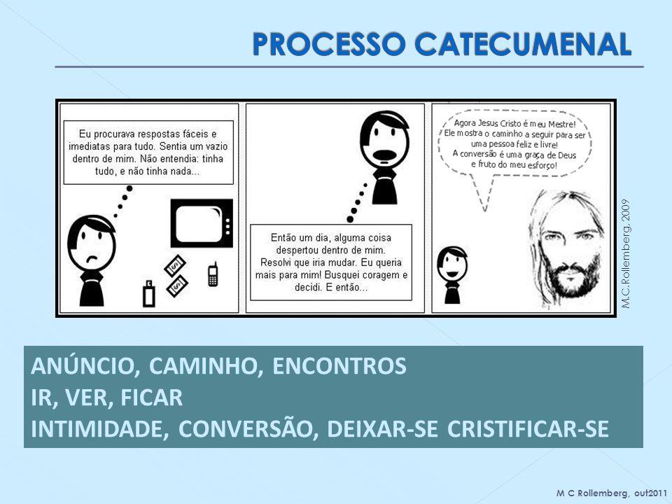 PROCESSO CATECUMENAL ANÚNCIO, CAMINHO, ENCONTROS IR, VER, FICAR