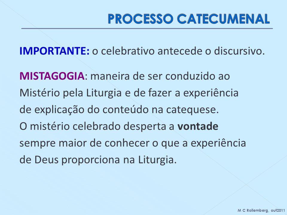 PROCESSO CATECUMENAL