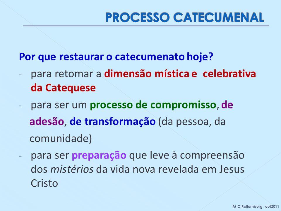 PROCESSO CATECUMENAL Por que restaurar o catecumenato hoje
