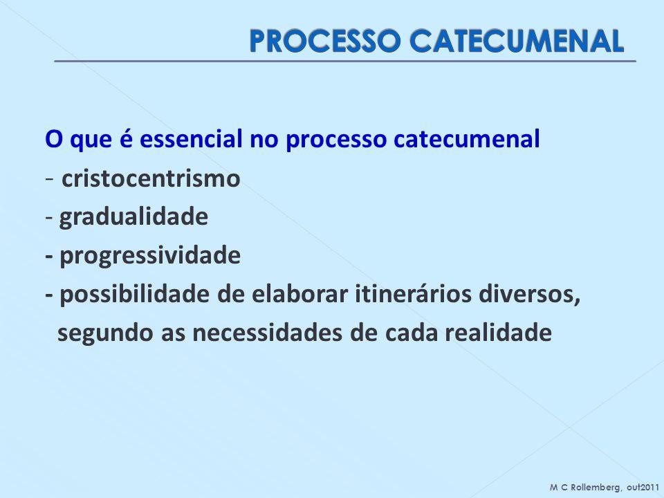 PROCESSO CATECUMENAL O que é essencial no processo catecumenal